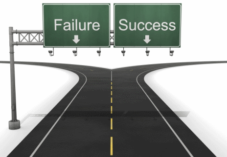 Success or Failure is a Choice